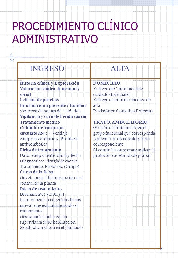 8 DOMICILIO Entrega de Continuidad de cuidados habituales Entrega de Informe médico de alta Revisión en Consultas Externas TRATO. AMBULATORIO Gestión