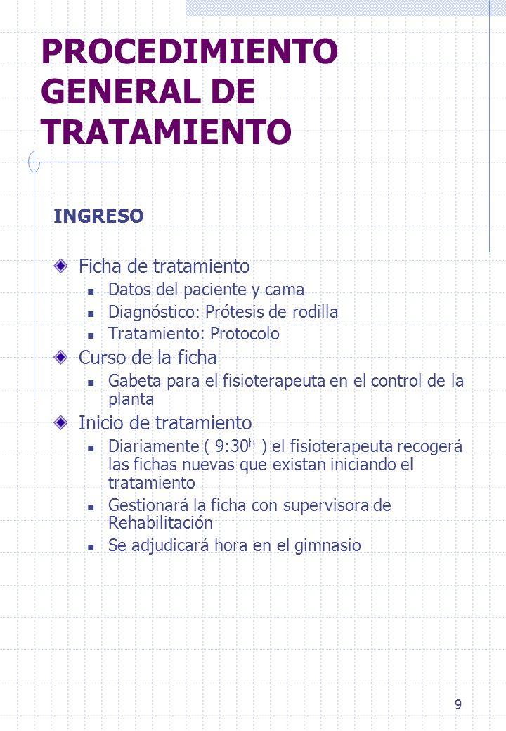 9 PROCEDIMIENTO GENERAL DE TRATAMIENTO INGRESO Ficha de tratamiento Datos del paciente y cama Diagnóstico: Prótesis de rodilla Tratamiento: Protocolo
