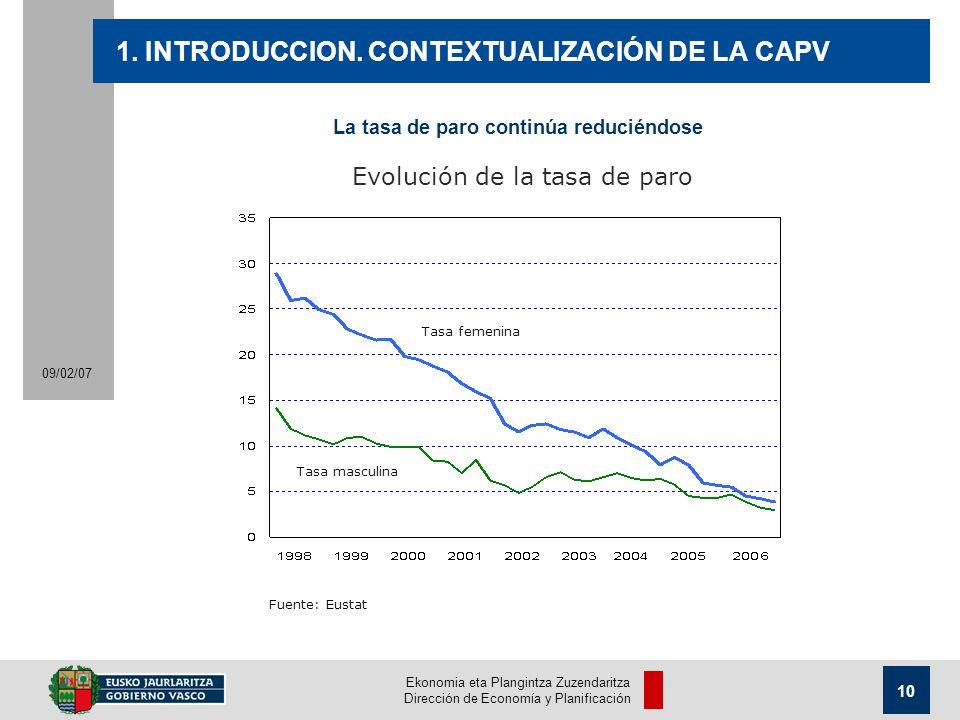 Ekonomia eta Plangintza Zuzendaritza Dirección de Economía y Planificación 10 09/02/07 1.