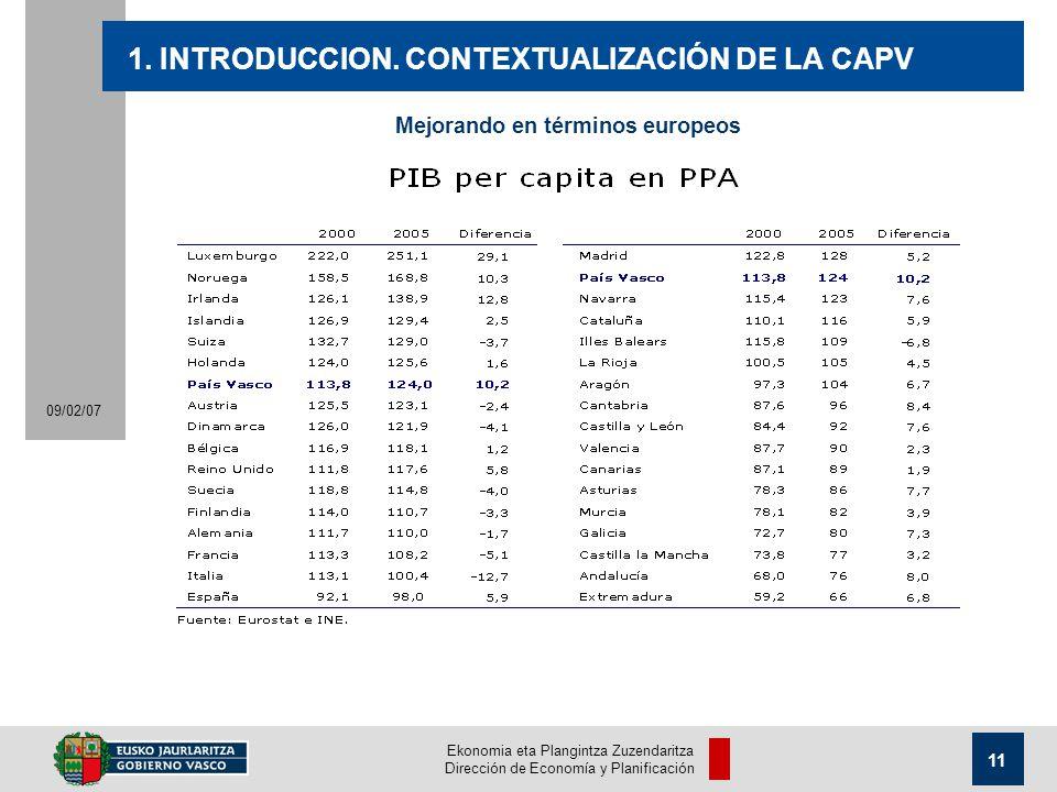 Ekonomia eta Plangintza Zuzendaritza Dirección de Economía y Planificación 11 09/02/07 1.