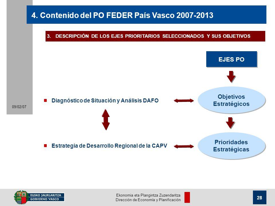 Ekonomia eta Plangintza Zuzendaritza Dirección de Economía y Planificación 28 09/02/07 4.