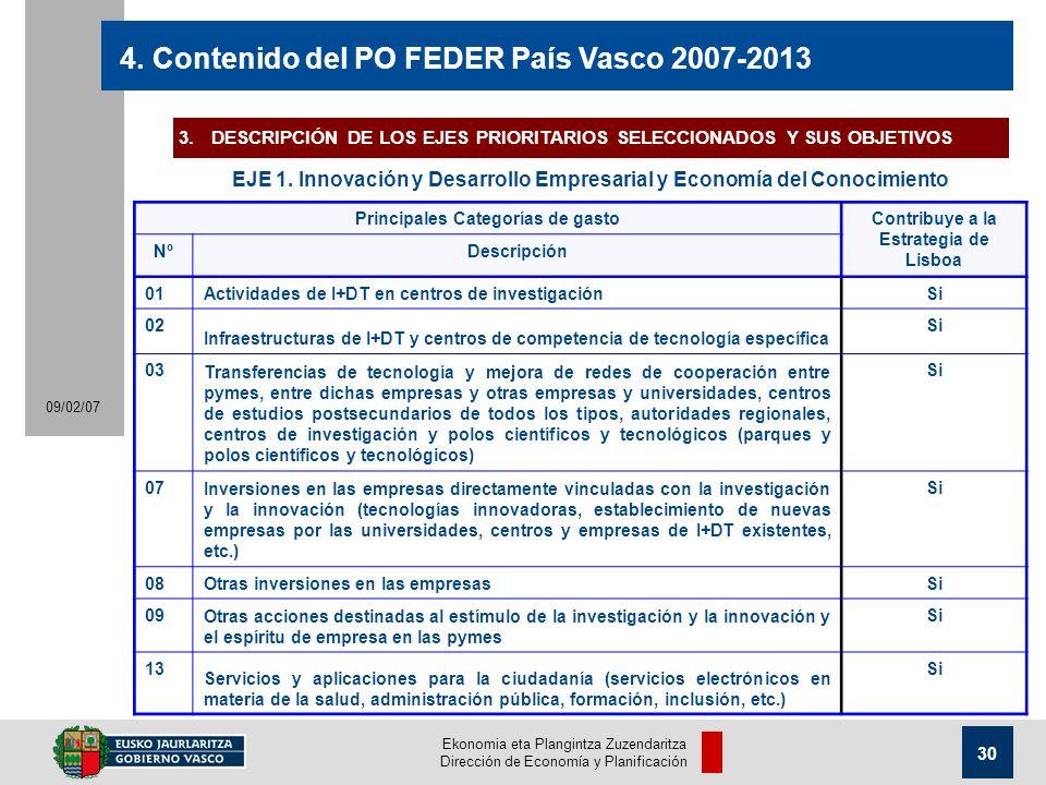 Ekonomia eta Plangintza Zuzendaritza Dirección de Economía y Planificación 30 09/02/07 4.