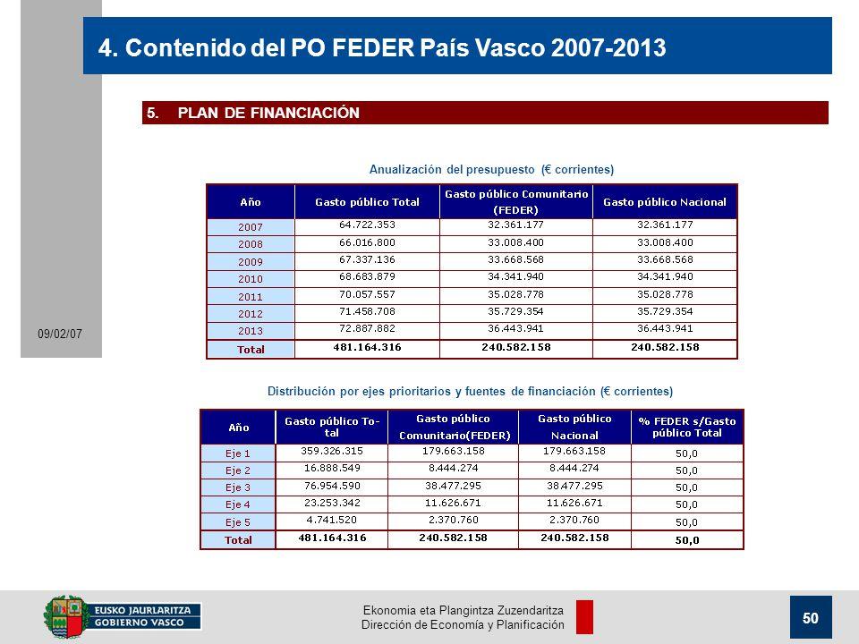 Ekonomia eta Plangintza Zuzendaritza Dirección de Economía y Planificación 50 09/02/07 4.