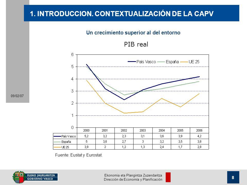 Ekonomia eta Plangintza Zuzendaritza Dirección de Economía y Planificación 8 09/02/07 Fuente: Eustat y Eurostat.