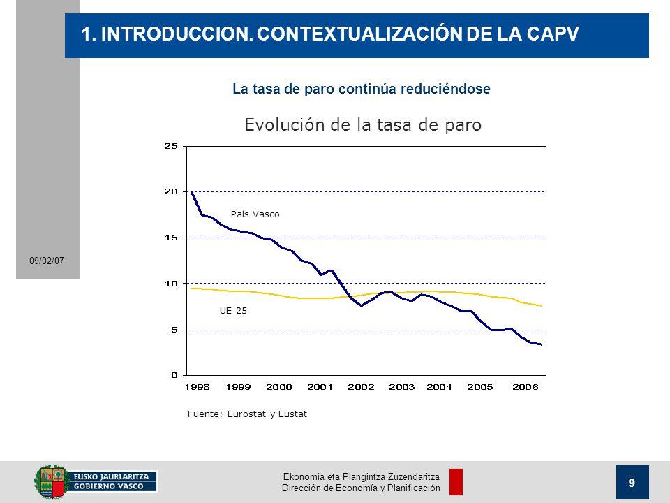 Ekonomia eta Plangintza Zuzendaritza Dirección de Economía y Planificación 9 09/02/07 1.