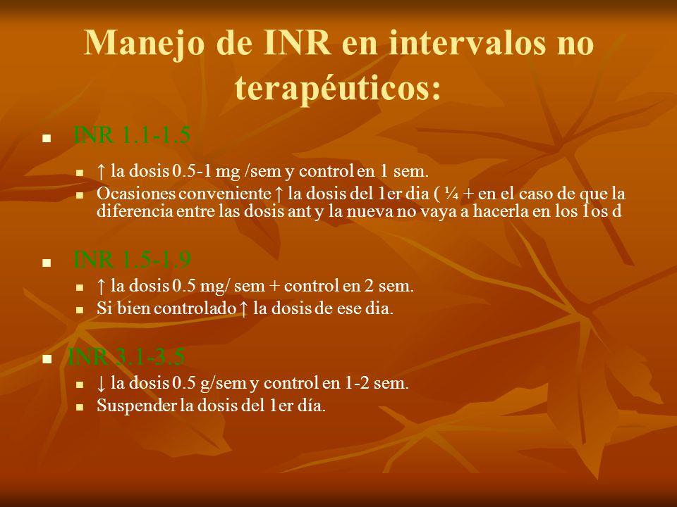 Manejo de INR en intervalos no terapéuticos: INR 1.1-1.5 la dosis 0.5-1 mg /sem y control en 1 sem. Ocasiones conveniente la dosis del 1er dia ( ¼ + e