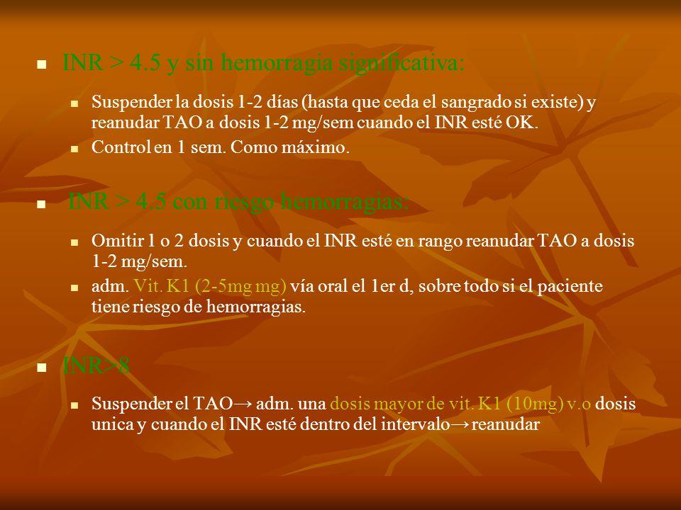 INR > 4.5 y sin hemorragia significativa: Suspender la dosis 1-2 días (hasta que ceda el sangrado si existe) y reanudar TAO a dosis 1-2 mg/sem cuando