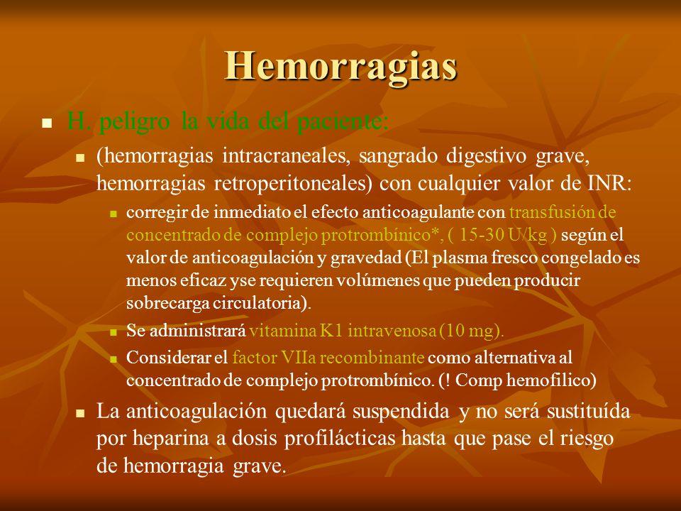 Hemorragias importantes pero no peligrosas para la vida del paciente con cualquier valor de INR: ( aquellas que requieren ingreso para control: sangrado digestivo controlable, hematuria grave o hematomas importantes pero en localizaciones no peligrosas.) Administrar plasma fresco congelado (10- 15 ml/kg) o concentrado de complejo protrombínico* según la urgencia + vitamina K1 (10mg) en infusión i.v.