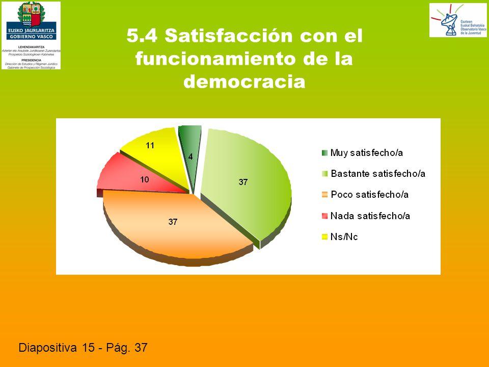 5.4 Satisfacción con el funcionamiento de la democracia Diapositiva 15 - Pág. 37