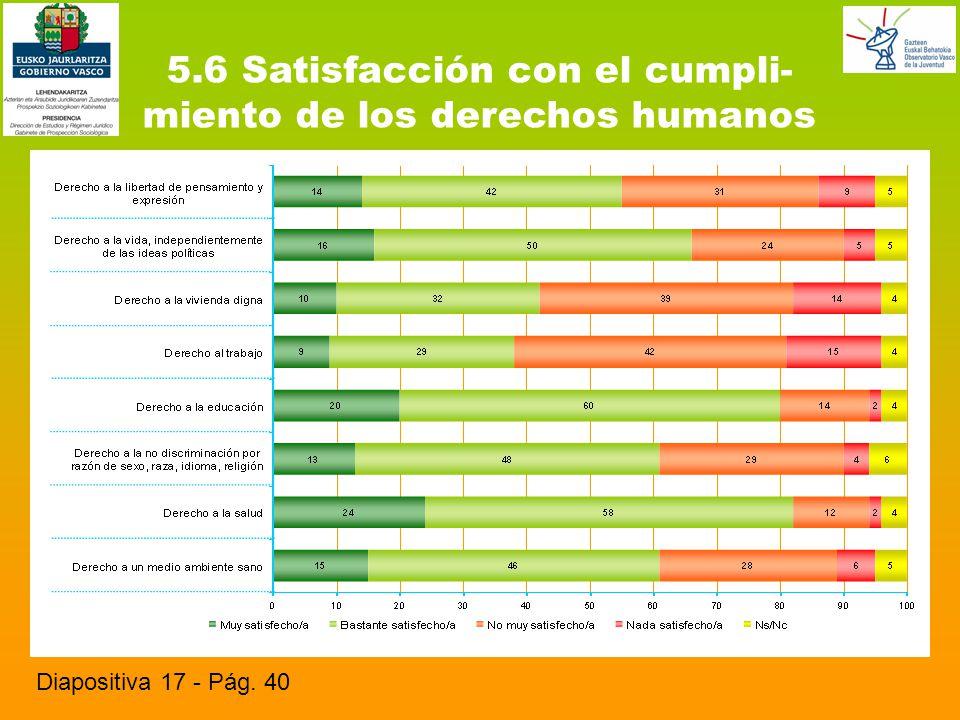 5.6 Satisfacción con el cumpli- miento de los derechos humanos Diapositiva 17 - Pág. 40