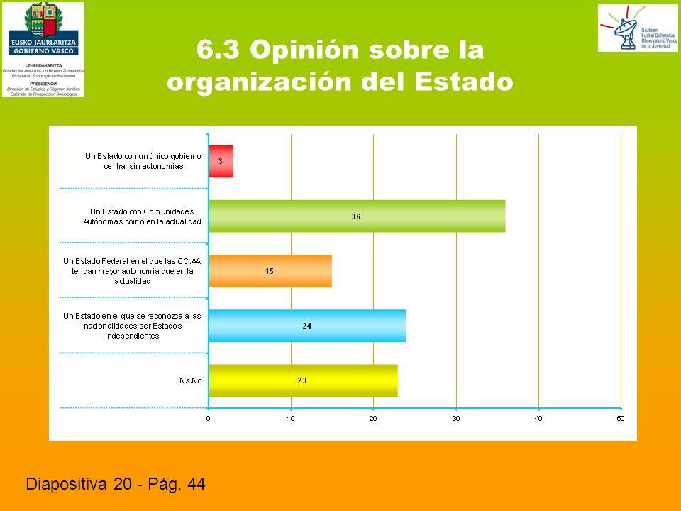 6.3 Opinión sobre la organización del Estado Diapositiva 20 - Pág. 44