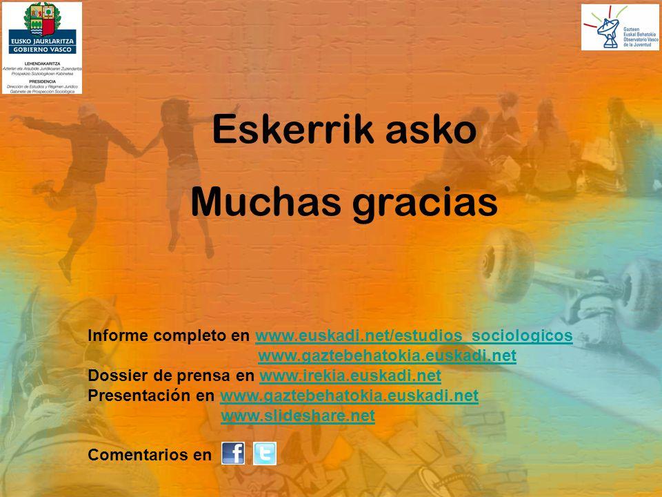 Eskerrik asko Muchas gracias Informe completo en www.euskadi.net/estudios_sociologicoswww.euskadi.net/estudios_sociologicos www.gaztebehatokia.euskadi.net Dossier de prensa en www.irekia.euskadi.netwww.irekia.euskadi.net Presentación en www.gaztebehatokia.euskadi.netwww.gaztebehatokia.euskadi.net www.slideshare.net Comentarios en