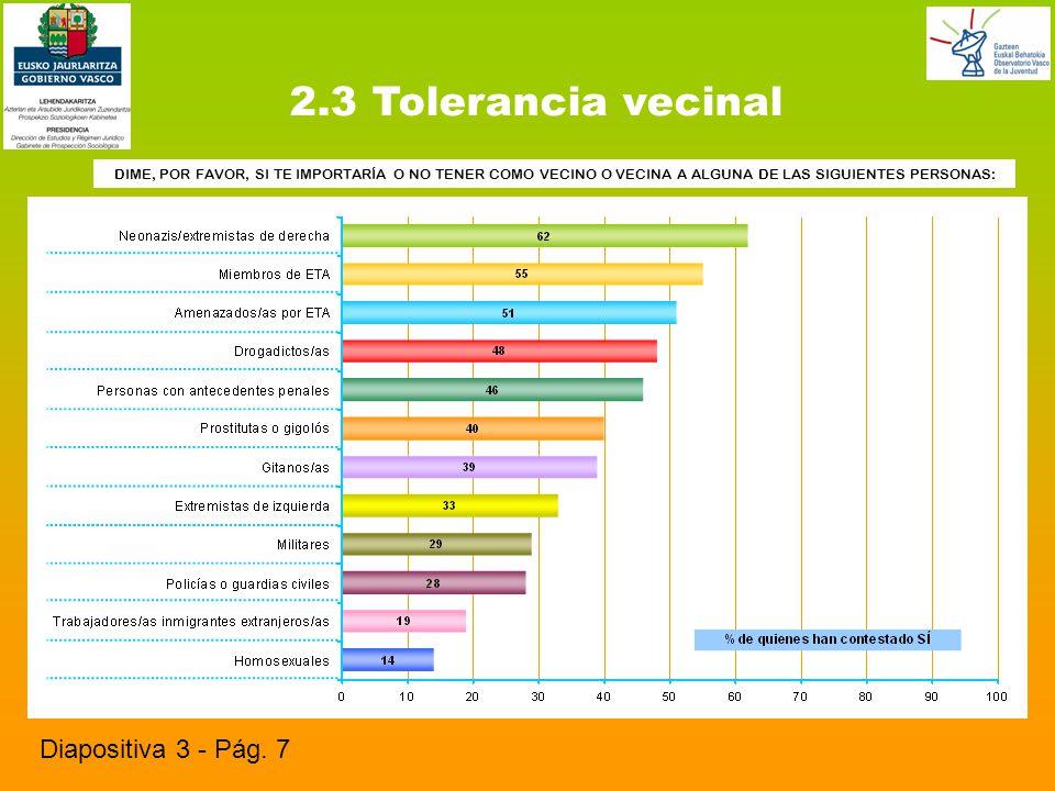 2.4 Valores y comportamientos sociales Diapositiva 4 - Pág. 10