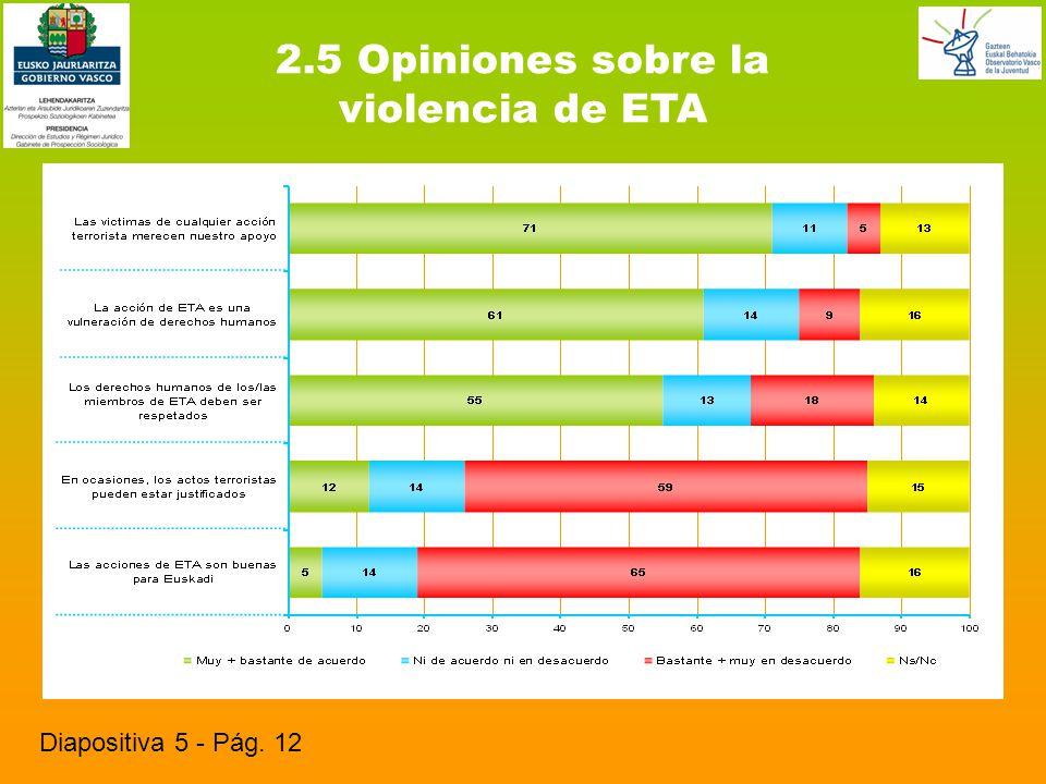 3.1 Sentimiento que le inspira la política Diapositiva 6 - Pág. 13 (Se podían dar dos respuestas)