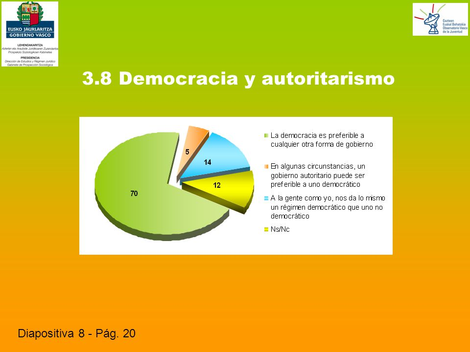 6.1 Satisfacción con el Estatuto de Autonomía Diapositiva 19 - Pág. 43