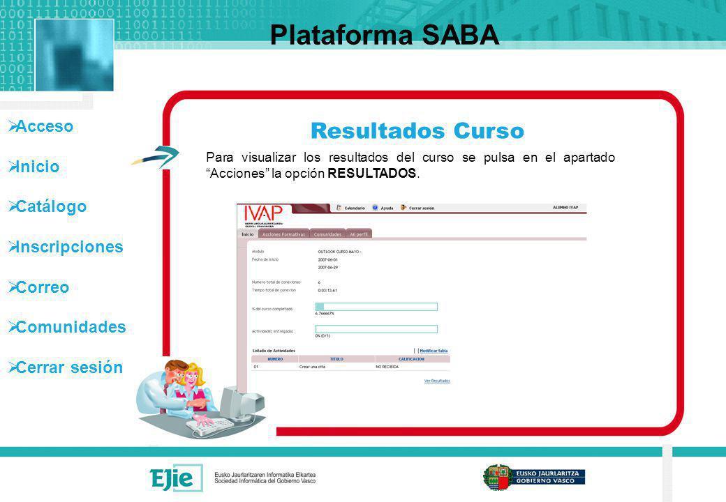 Acceso Inicio Catálogo Inscripciones Correo Comunidades Cerrar sesión Resultados Curso Plataforma SABA Para visualizar los resultados del curso se pul