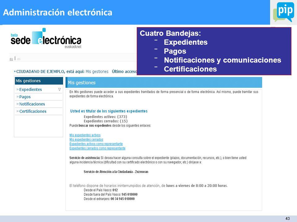 43 Administración electrónica Cuatro Bandejas: Expedientes Pagos Notificaciones y comunicaciones Certificaciones