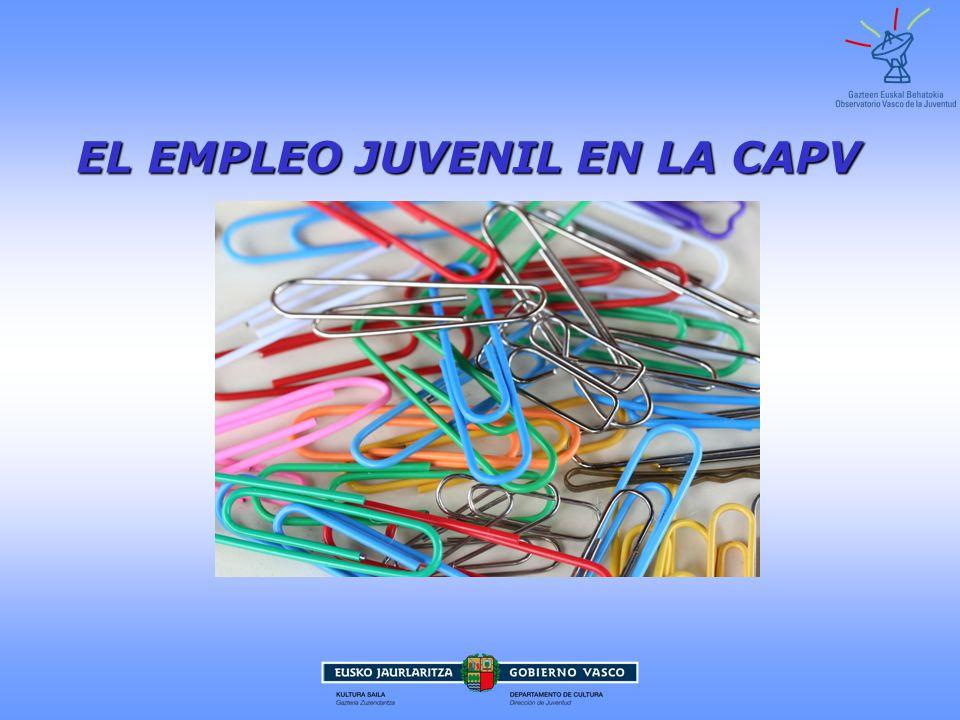 EL EMPLEO JUVENIL EN LA CAPV EL EMPLEO JUVENIL EN LA CAPV