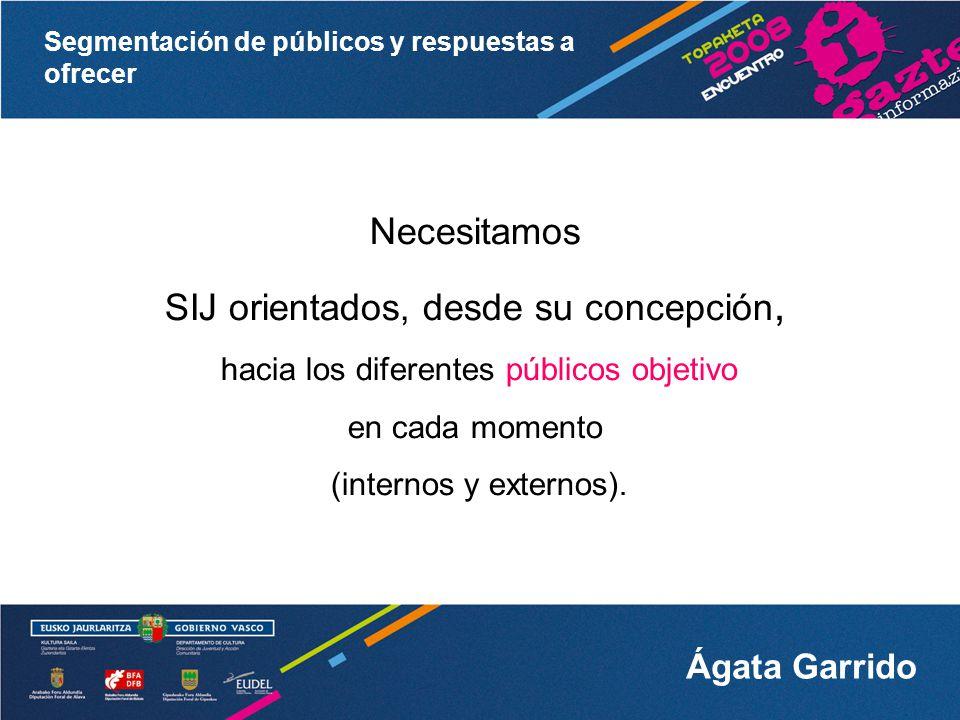 Segmentación de públicos y respuestas a ofrecer Ágata Garrido 3.