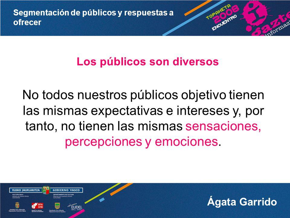 Segmentación de públicos y respuestas a ofrecer Ágata Garrido