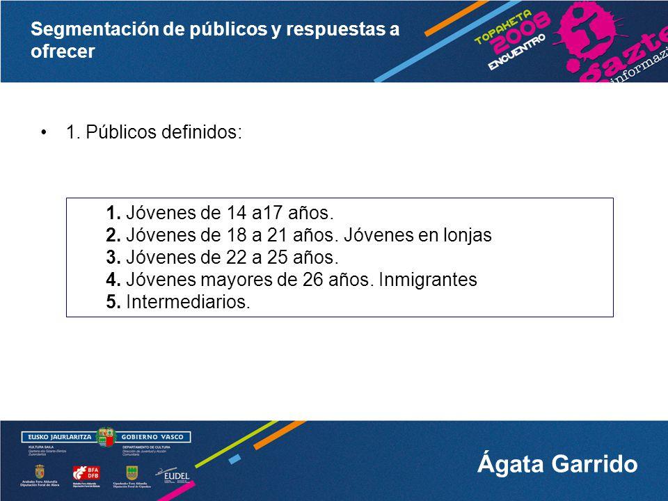 Segmentación de públicos y respuestas a ofrecer Ágata Garrido 1.Jóvenes de 14 a 17 años.
