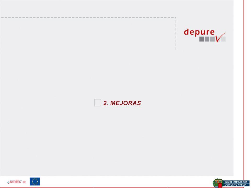 Ekonomia eta Plangintza Zuzendaritza / Dirección de Economía y Planificación 2. MEJORAS