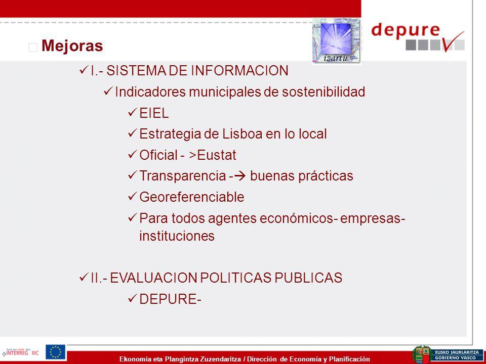 Ekonomia eta Plangintza Zuzendaritza / Dirección de Economía y Planificación Mejoras I.- SISTEMA DE INFORMACION Indicadores municipales de sostenibili