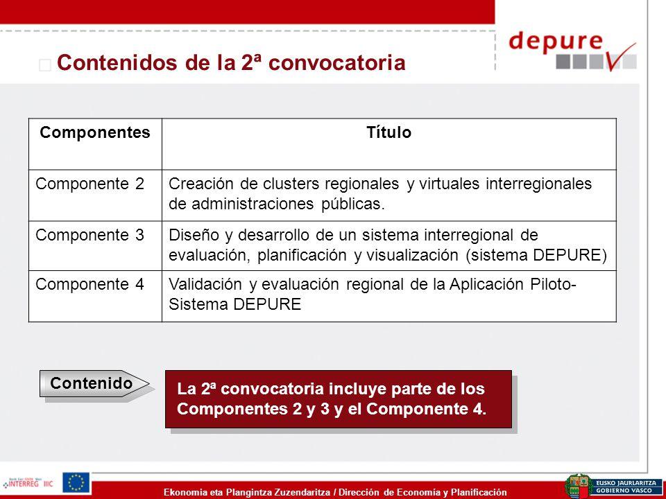 Ekonomia eta Plangintza Zuzendaritza / Dirección de Economía y Planificación Contenidos de la 2ª convocatoria ComponentesTítulo Componente 2Creación d