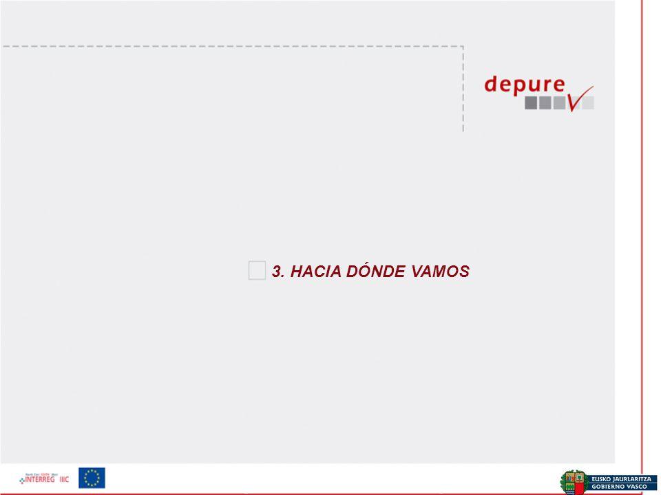 Ekonomia eta Plangintza Zuzendaritza / Dirección de Economía y Planificación 3. HACIA DÓNDE VAMOS