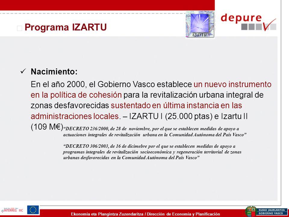 Ekonomia eta Plangintza Zuzendaritza / Dirección de Economía y Planificación Programa IZARTU Nacimiento: En el año 2000, el Gobierno Vasco establece u