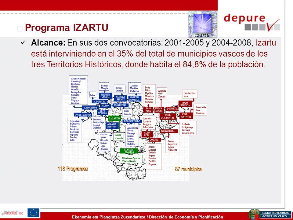 Ekonomia eta Plangintza Zuzendaritza / Dirección de Economía y Planificación Programa IZARTU Alcance: En sus dos convocatorias: 2001-2005 y 2004-2008,