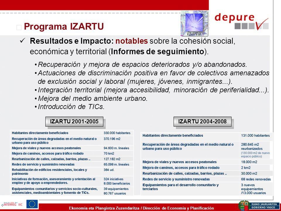Ekonomia eta Plangintza Zuzendaritza / Dirección de Economía y Planificación Programa IZARTU Resultados e Impacto: notables sobre la cohesión social,
