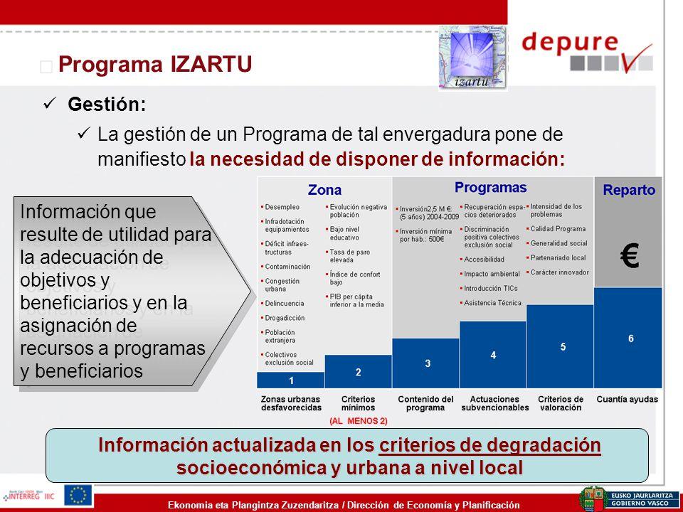 Ekonomia eta Plangintza Zuzendaritza / Dirección de Economía y Planificación Programa IZARTU Gestión: La gestión de un Programa de tal envergadura pon