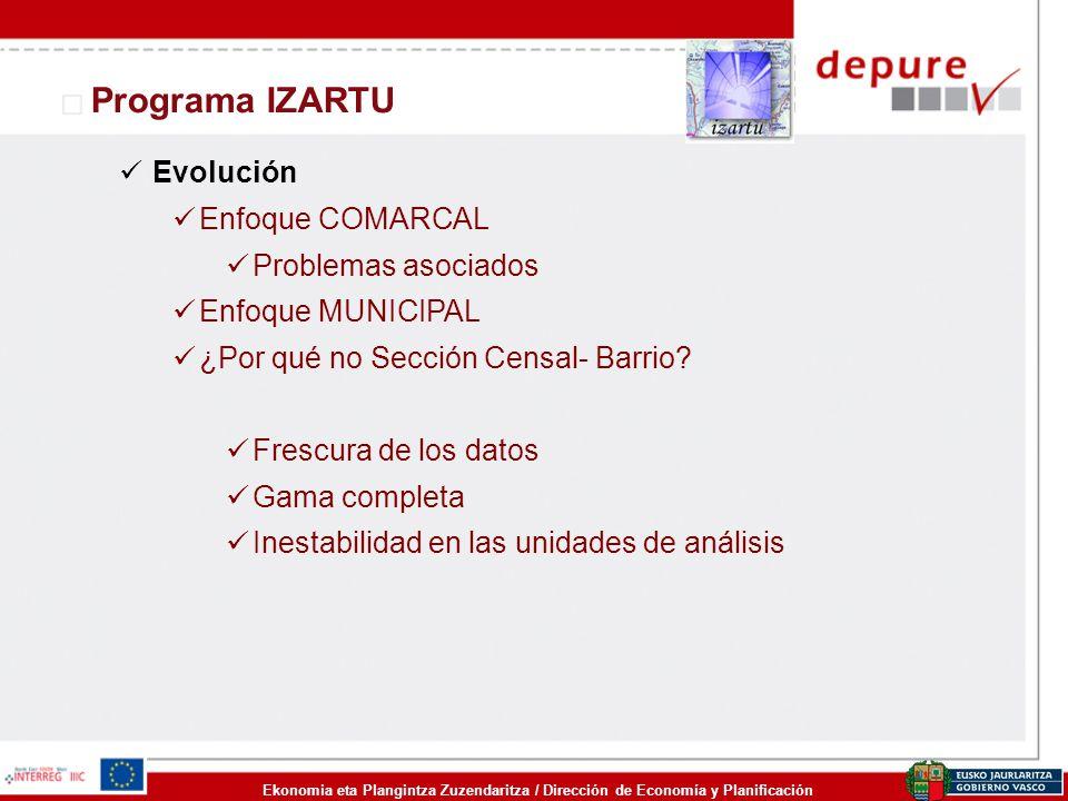 Ekonomia eta Plangintza Zuzendaritza / Dirección de Economía y Planificación Programa IZARTU Evolución Enfoque COMARCAL Problemas asociados Enfoque MU