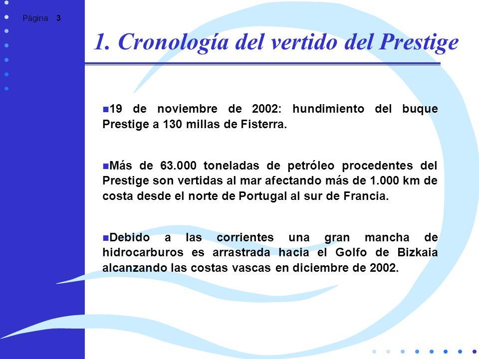 Página 3 1. Cronología del vertido del Prestige 19 de noviembre de 2002: hundimiento del buque Prestige a 130 millas de Fisterra. Más de 63.000 tonela