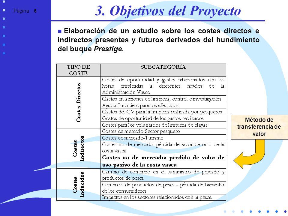 Página 5 3. Objetivos del Proyecto Elaboración de un estudio sobre los costes directos e indirectos presentes y futuros derivados del hundimiento del