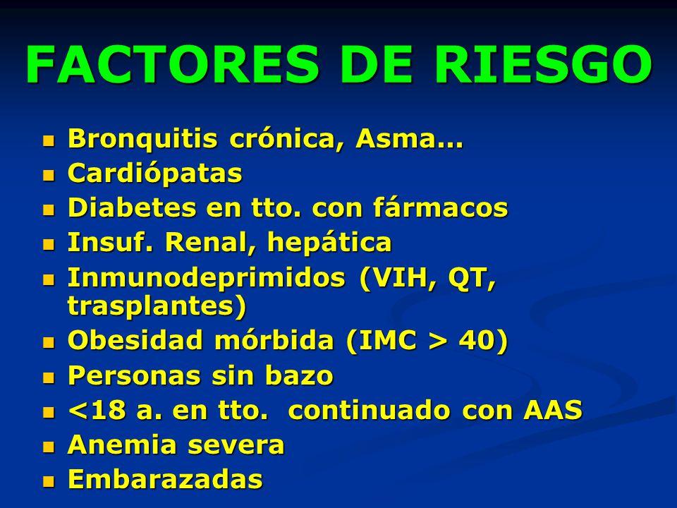 FACTORES DE RIESGO Bronquitis crónica, Asma... Bronquitis crónica, Asma... Cardiópatas Cardiópatas Diabetes en tto. con fármacos Diabetes en tto. con