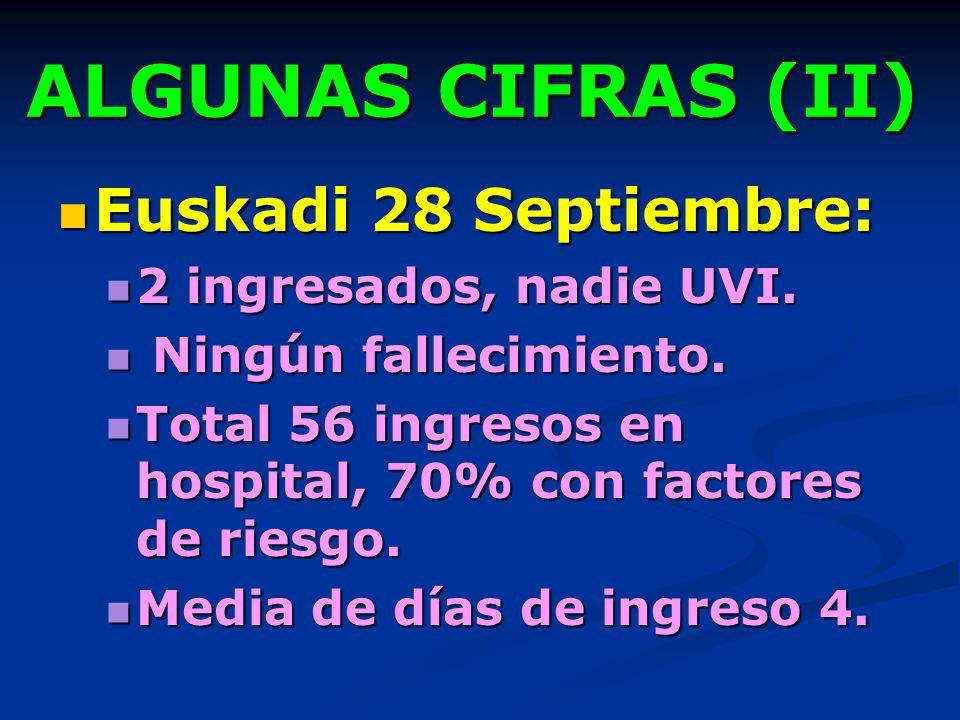 ALGUNAS CIFRAS (II) Euskadi 28 Septiembre: Euskadi 28 Septiembre: 2 ingresados, nadie UVI. 2 ingresados, nadie UVI. Ningún fallecimiento. Ningún falle