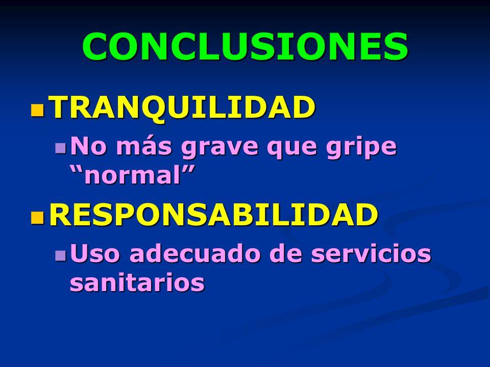 CONCLUSIONES TRANQUILIDAD TRANQUILIDAD No más grave que gripe normal No más grave que gripe normal RESPONSABILIDAD RESPONSABILIDAD Uso adecuado de ser