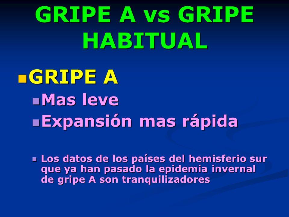 GRIPE A vs GRIPE HABITUAL GRIPE A GRIPE A Mas leve Mas leve Expansión mas rápida Expansión mas rápida Los datos de los países del hemisferio sur que y