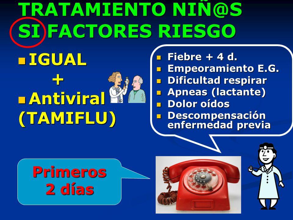 TRATAMIENTO NIÑ@S SI FACTORES RIESGO IGUAL IGUAL + Antiviral Antiviral(TAMIFLU) Fiebre + 4 d. Empeoramiento E.G. Dificultad respirar Apneas (lactante)