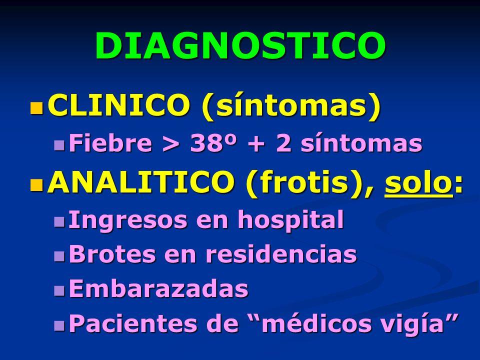 DIAGNOSTICO CLINICO (síntomas) CLINICO (síntomas) Fiebre > 38º + 2 síntomas Fiebre > 38º + 2 síntomas ANALITICO (frotis), solo: ANALITICO (frotis), so