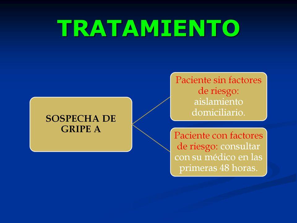FACTORES DE RIESGO Asma...Asma... Cardiópatas Cardiópatas Diabetes Diabetes Insuf.