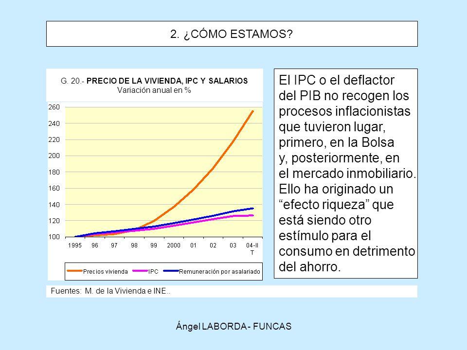 Ángel LABORDA - FUNCAS G.