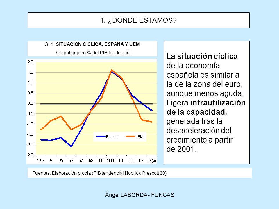 Ángel LABORDA - FUNCAS G.4.