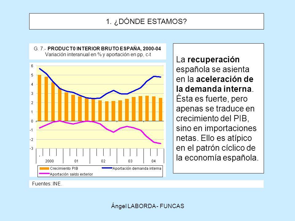 Ángel LABORDA - FUNCAS Cuadro 1.- Previsiones económicas: CONTEXTO EXTERNO Y CODICIONES MONETARIAS Variación anual en %, salvo indicación en contrario 3.