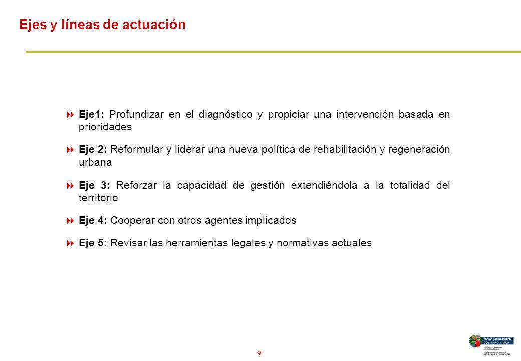 10 Ejes y líneas de actuación EJE 1: PROFUNDIZAR EN EL DIAGNÓTICO Y PROPICIAR UNA INTERVENCIÓN BASADA EN PRIORIDADES 1.