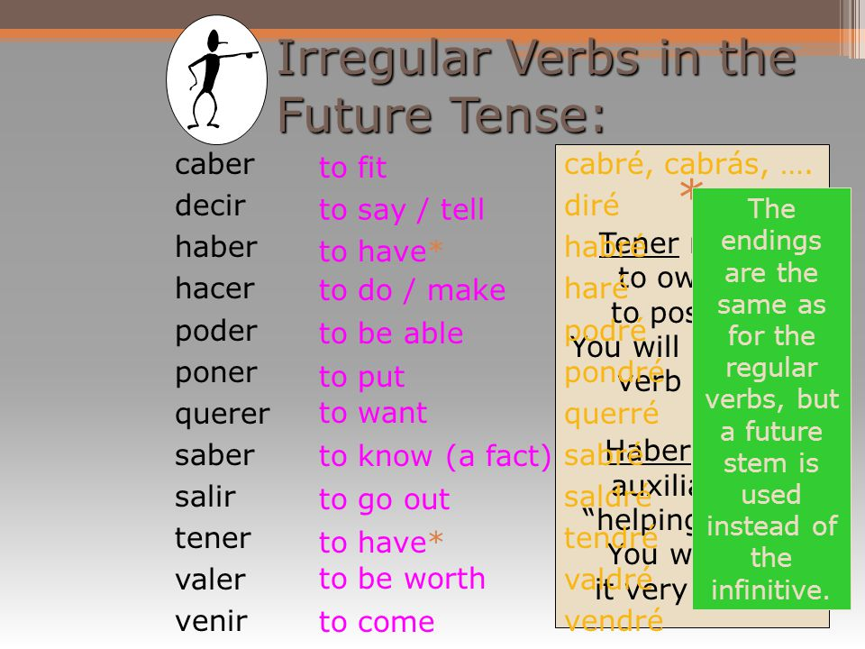 What makes the Future Tense easy to use . All infinitives use the same endings.
