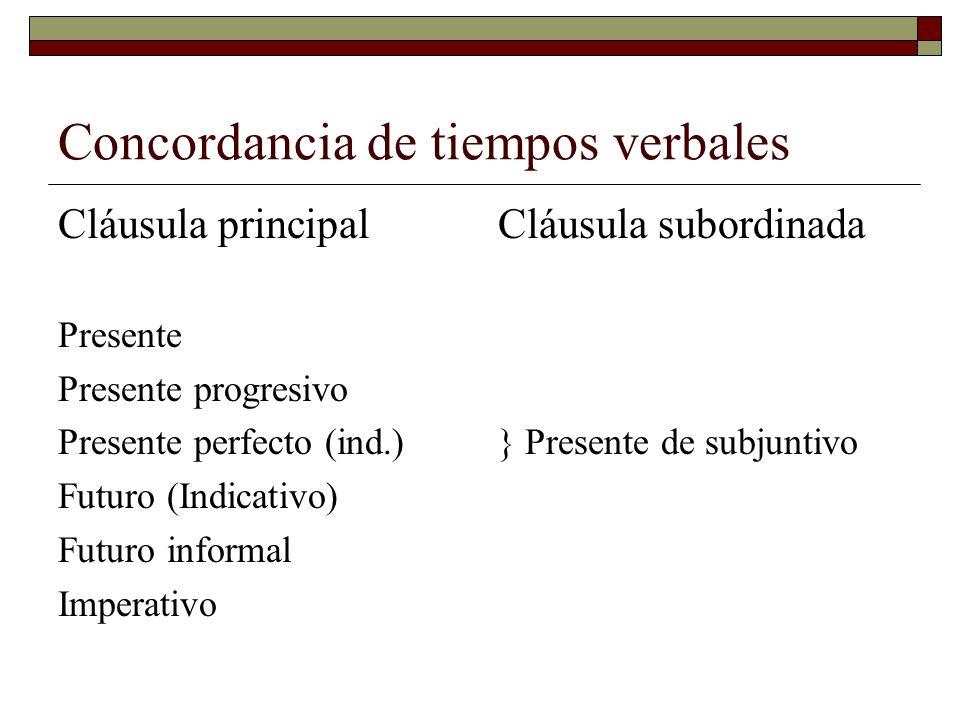 Concordancia de tiempos verbales Cláusula principal Presente Presente progresivo Presente perfecto (ind.) Futuro (Indicativo) Futuro informal Imperati