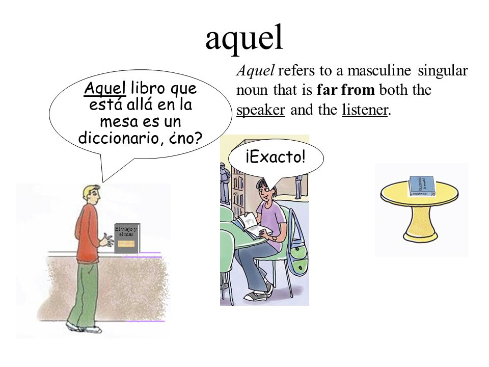 ¡Exacto! El viejo y el mar Aquel libro que está allá en la mesa es un diccionario, ¿no? aquel Aquel refers to a masculine singular noun that is far fr
